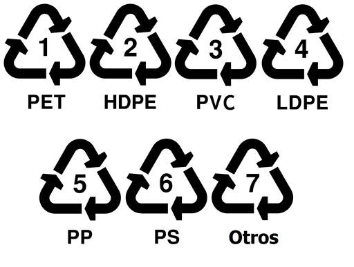 Plásticos PVC / PET / PP / HDPE / PEEK